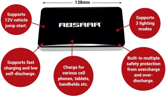 absaar the world s slimmest portable jump starter. Black Bedroom Furniture Sets. Home Design Ideas